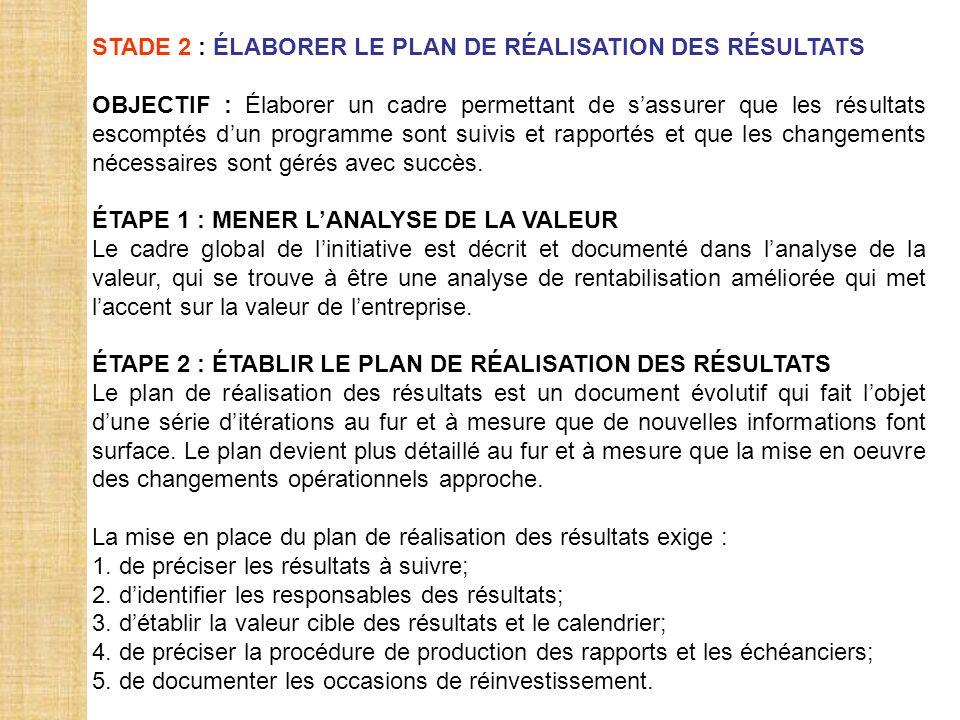 STADE 2 : ÉLABORER LE PLAN DE RÉALISATION DES RÉSULTATS OBJECTIF : Élaborer un cadre permettant de sassurer que les résultats escomptés dun programme