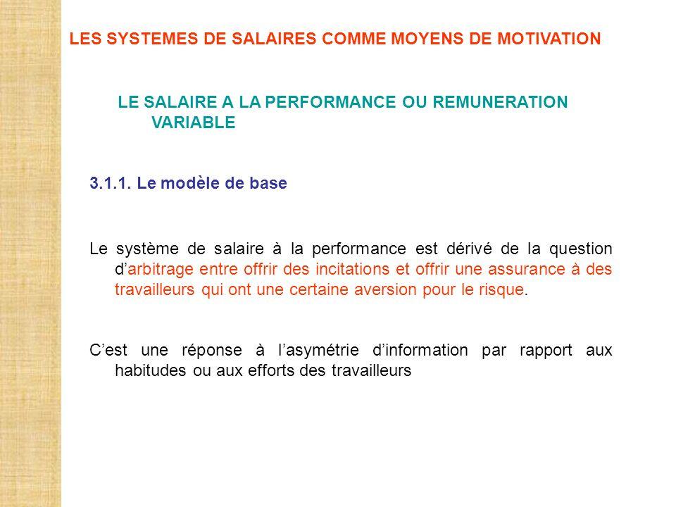 LES SYSTEMES DE SALAIRES COMME MOYENS DE MOTIVATION LE SALAIRE A LA PERFORMANCE OU REMUNERATION VARIABLE 3.1.1. Le modèle de base Le système de salair