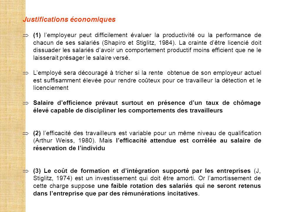 Justifications économiques (1) lemployeur peut difficilement évaluer la productivité ou la performance de chacun de ses salariés (Shapiro et Stiglitz,