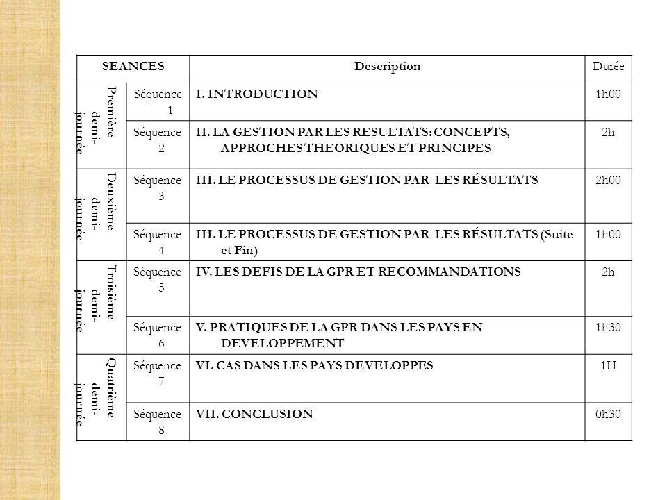 SEANCESDescriptionDurée Première demi-journée Séquence 1 I. INTRODUCTION1h00 Séquence 2 II. LA GESTION PAR LES RESULTATS: CONCEPTS, APPROCHES THEORIQU