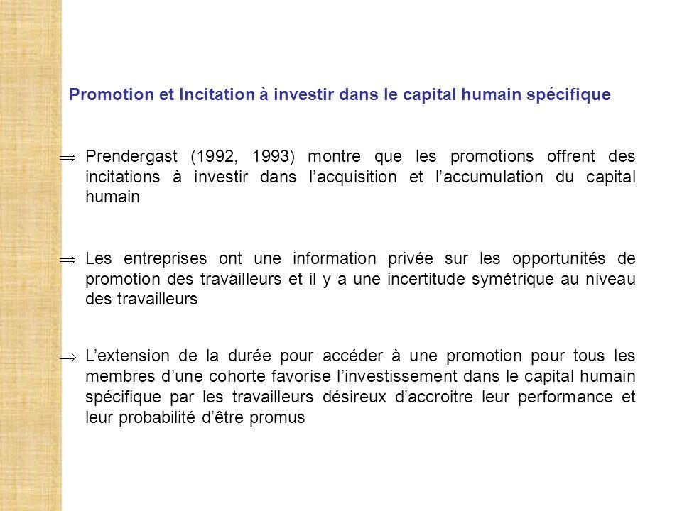 Promotion et Incitation à investir dans le capital humain spécifique Prendergast (1992, 1993) montre que les promotions offrent des incitations à inve