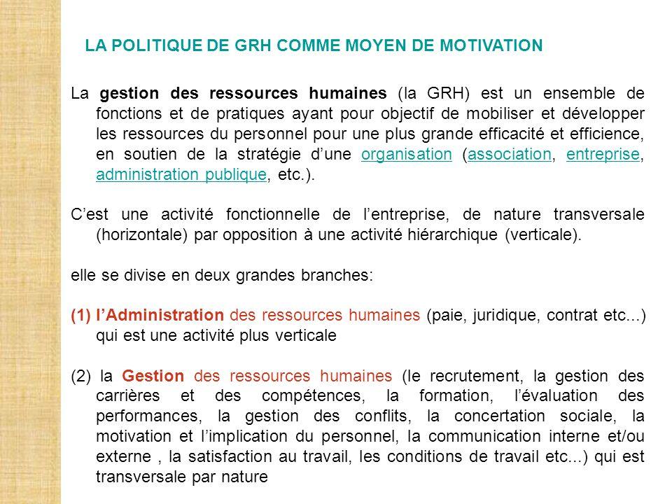LA POLITIQUE DE GRH COMME MOYEN DE MOTIVATION La gestion des ressources humaines (la GRH) est un ensemble de fonctions et de pratiques ayant pour obje