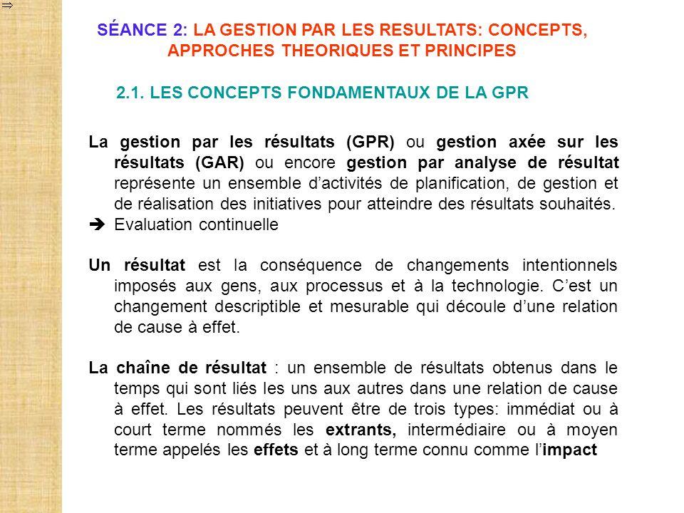 La gestion par les résultats (GPR) ou gestion axée sur les résultats (GAR) ou encore gestion par analyse de résultat représente un ensemble dactivités