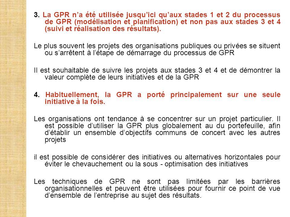 3. La GPR na été utilisée jusquici quaux stades 1 et 2 du processus de GPR (modélisation et planification) et non pas aux stades 3 et 4 (suivi et réal