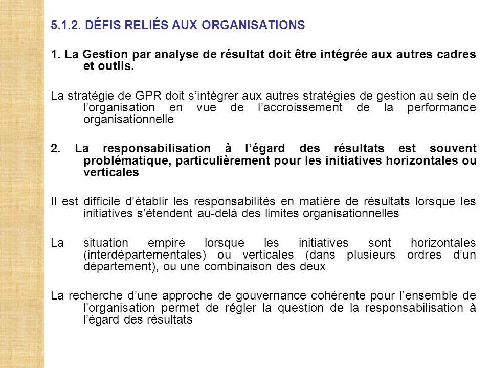 5.1.2. DÉFIS RELIÉS AUX ORGANISATIONS 1. La Gestion par analyse de résultat doit être intégrée aux autres cadres et outils. La stratégie de GPR doit s