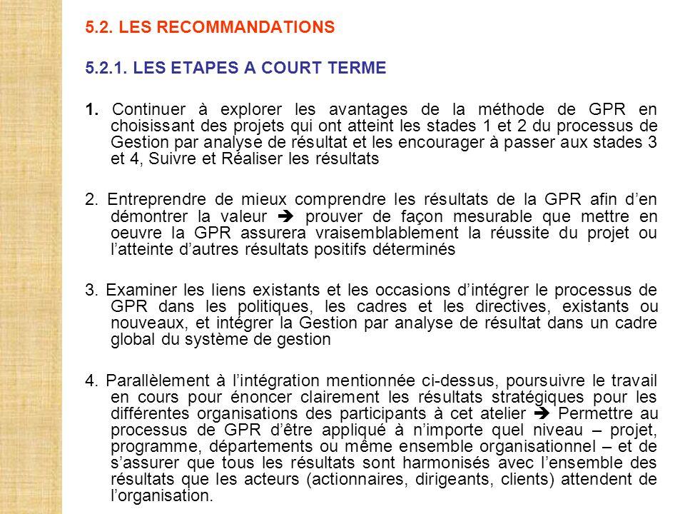 5.2. LES RECOMMANDATIONS 5.2.1. LES ETAPES A COURT TERME 1. Continuer à explorer les avantages de la méthode de GPR en choisissant des projets qui ont
