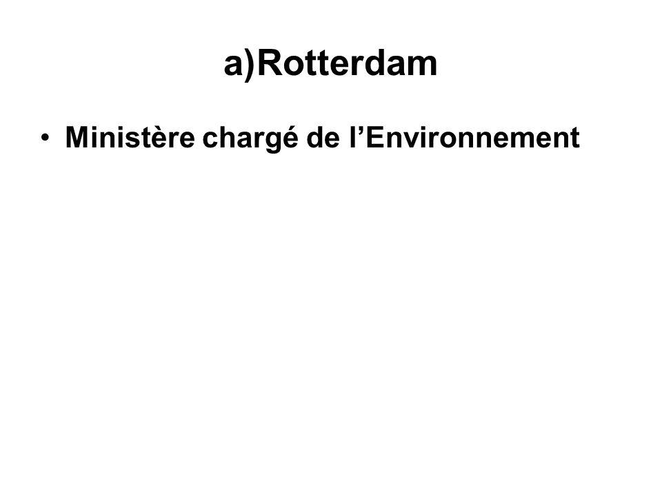 a)Rotterdam Ministère chargé de lEnvironnement