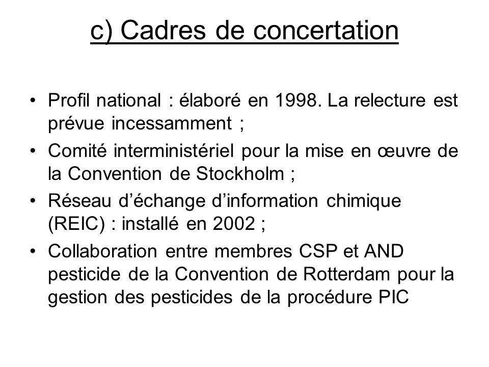 c) Cadres de concertation Profil national : élaboré en 1998. La relecture est prévue incessamment ; Comité interministériel pour la mise en œuvre de l
