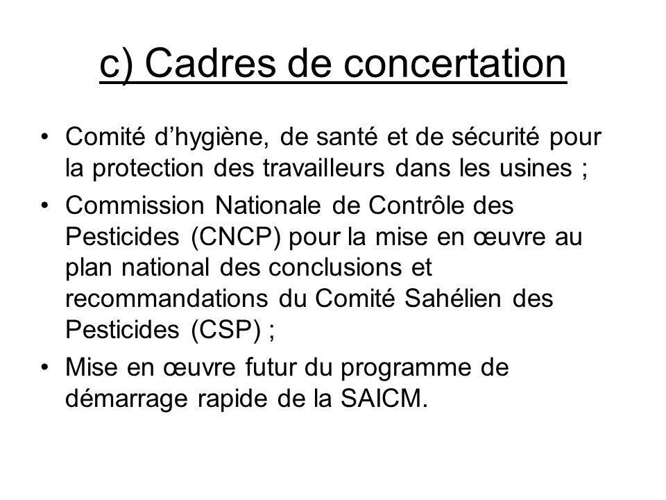 c) Cadres de concertation Comité dhygiène, de santé et de sécurité pour la protection des travailleurs dans les usines ; Commission Nationale de Contr