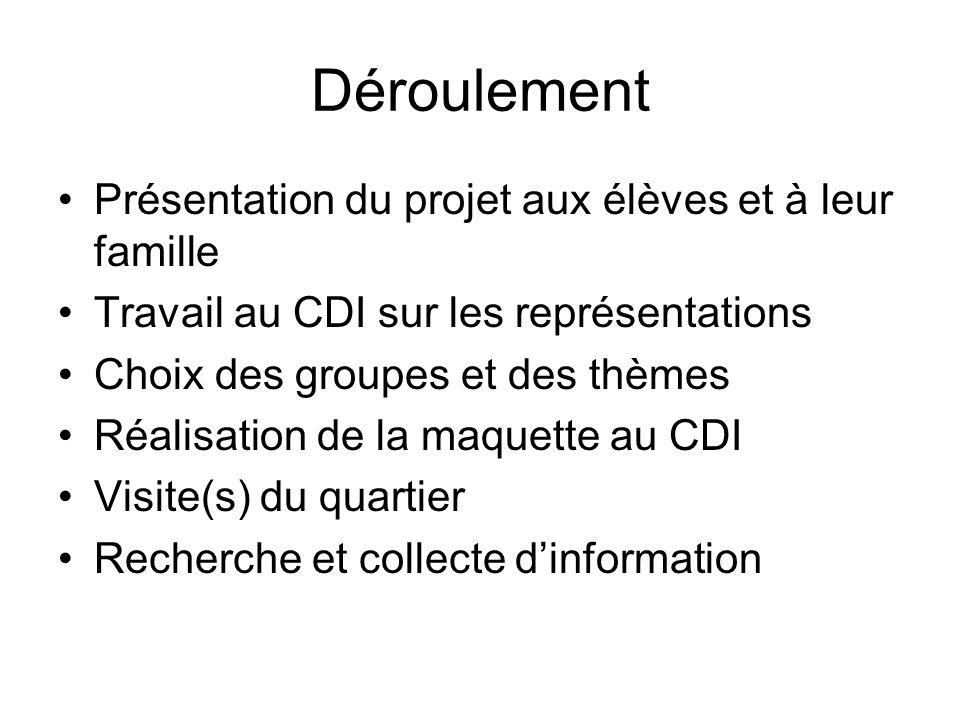 Déroulement Présentation du projet aux élèves et à leur famille Travail au CDI sur les représentations Choix des groupes et des thèmes Réalisation de