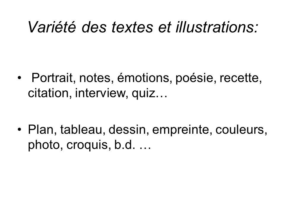 Variété des textes et illustrations: Portrait, notes, émotions, poésie, recette, citation, interview, quiz… Plan, tableau, dessin, empreinte, couleurs