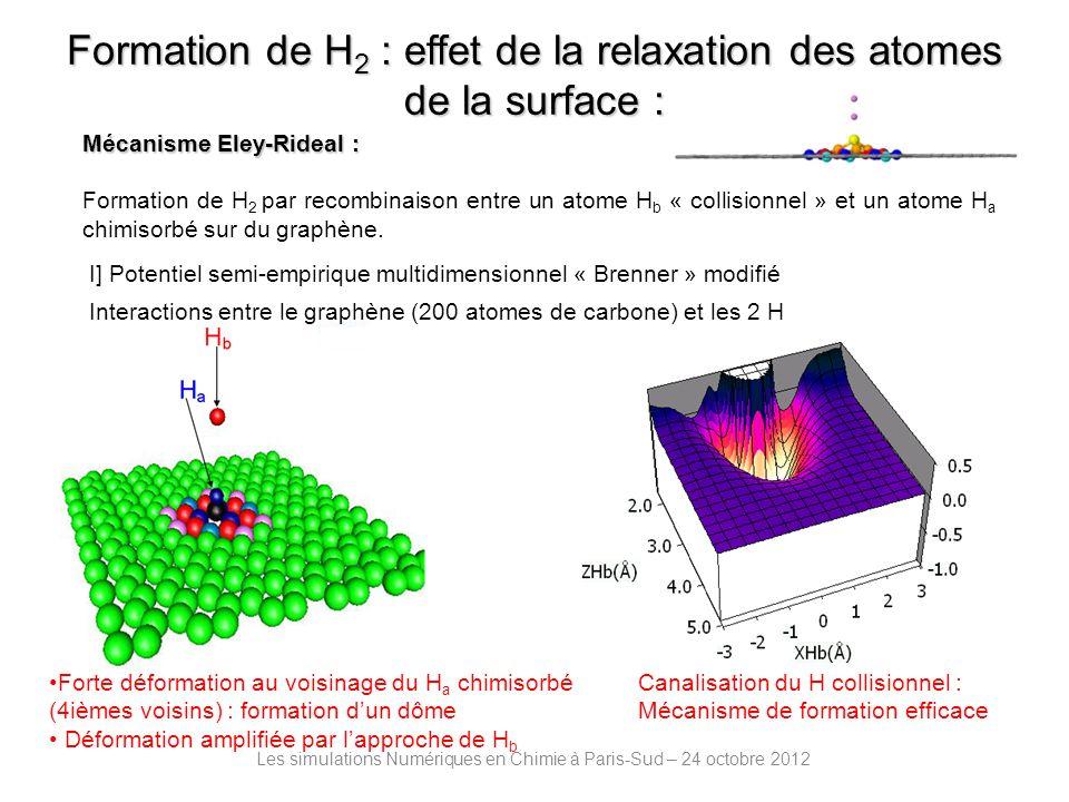 Formation de H 2 : effet de la relaxation des atomes de la surface : Les simulations Numériques en Chimie à Paris-Sud – 24 octobre 2012 j II] Dynamique moléculaire classique : relaxation de tous les atomes de la surface.