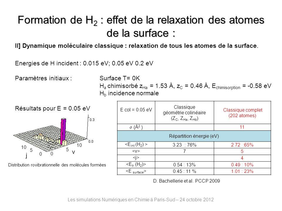 Formation de H 2 : effet de la relaxation des atomes de la surface : Les simulations Numériques en Chimie à Paris-Sud – 24 octobre 2012 Mécanisme Eley-Rideal Prise en compte de la relaxation de la surface : 25% de lénergie disponible transmise à la surface < 5 compatibles avec les observations v < 4-5 (T.
