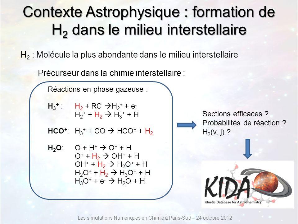 H He ~ 25% – 10% ~ 75% – 90% gas (99%) poussières (1%) H2H2 Milieu Interstellaire (MIS) : H 2 présent dans les Nuages diffus du MIS : Densité < 10 3 particules cm -3 ; Température : 10K-100K Formation de H 2 à la surface des grains du milieu interstellaire : H + H + grain H 2 + grain Réaction chimique élémentaire à linterface gaz / solide Contexte Astrophysique : formation de H 2 dans le milieu interstellaire Les simulations Numériques en Chimie à Paris-Sud – 24 octobre 2012