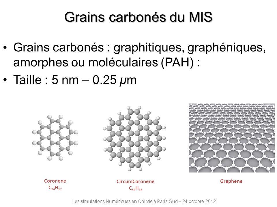 Mécanismes de formation Les simulations Numériques en Chimie à Paris-Sud – 24 octobre 2012 Recombinaison Langmuir-Hinshelwood Répartition de lénergie .
