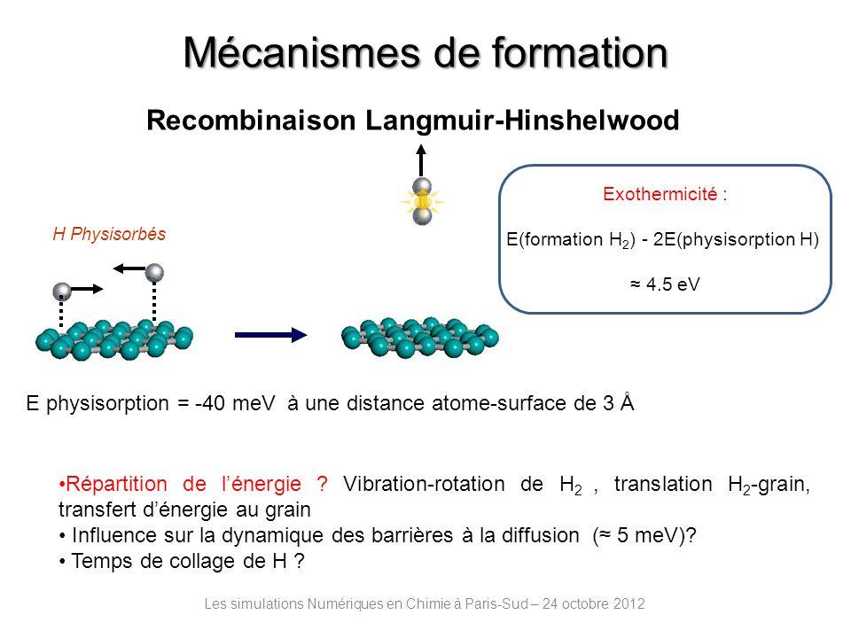 Mécanismes de formation Les simulations Numériques en Chimie à Paris-Sud – 24 octobre 2012 Recombinaison Eley-Rideal E chimisorption = -0.5 à -1eV à une distance CH de 1 Å Exothermicité : E(formation H 2 ) - E(chimisorption H) 4 eV Répartition de lénergie .