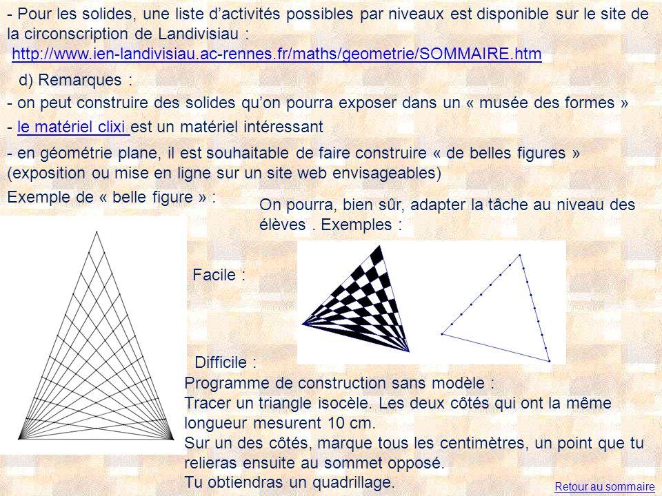 - Pour les solides, une liste dactivités possibles par niveaux est disponible sur le site de la circonscription de Landivisiau : http://www.ien-landivisiau.ac-rennes.fr/maths/geometrie/SOMMAIRE.htmhttp://www.ien-landivisiau.ac-rennes.fr/maths/geometrie/SOMMAIRE.htm Exemple de « belle figure » : d) Remarques : - en géométrie plane, il est souhaitable de faire construire « de belles figures » (exposition ou mise en ligne sur un site web envisageables) - on peut construire des solides quon pourra exposer dans un « musée des formes » - le matériel clixi est un matériel intéressantle matériel clixi On pourra, bien sûr, adapter la tâche au niveau des élèves.