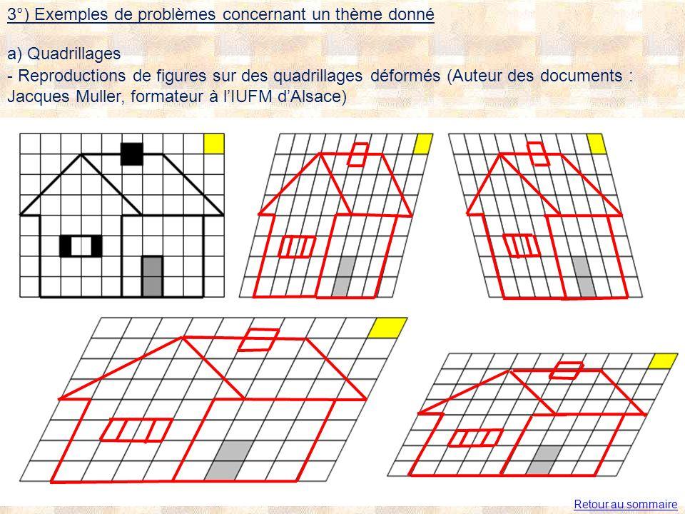 3°) Exemples de problèmes concernant un thème donné a) Quadrillages - Reproductions de figures sur des quadrillages déformés (Auteur des documents : Jacques Muller, formateur à lIUFM dAlsace) Retour au sommaire