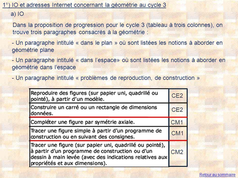 1°) IO et adresses Internet concernant la géométrie au cycle 3 a) IO Dans la proposition de progression pour le cycle 3 (tableau à trois colonnes), on