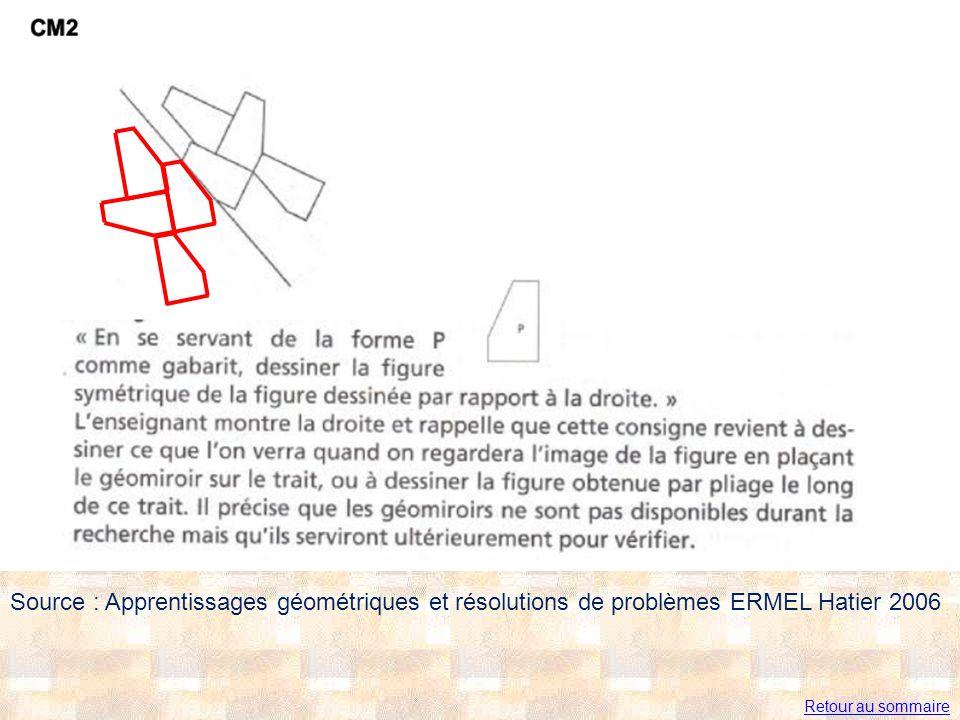 Retour au sommaire Source : Apprentissages géométriques et résolutions de problèmes ERMEL Hatier 2006