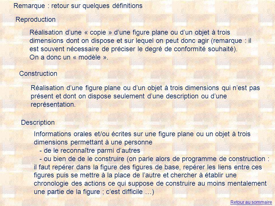 Remarque : retour sur quelques définitions Reproduction Réalisation dune « copie » dune figure plane ou dun objet à trois dimensions dont on dispose et sur lequel on peut donc agir (remarque : il est souvent nécessaire de préciser le degré de conformité souhaité).