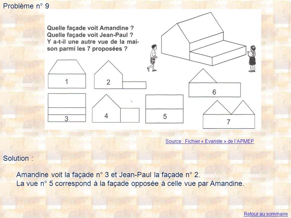 Problème n° 9 Solution : Amandine voit la façade n° 3 et Jean-Paul la façade n° 2. La vue n° 5 correspond à la façade opposée à celle vue par Amandine