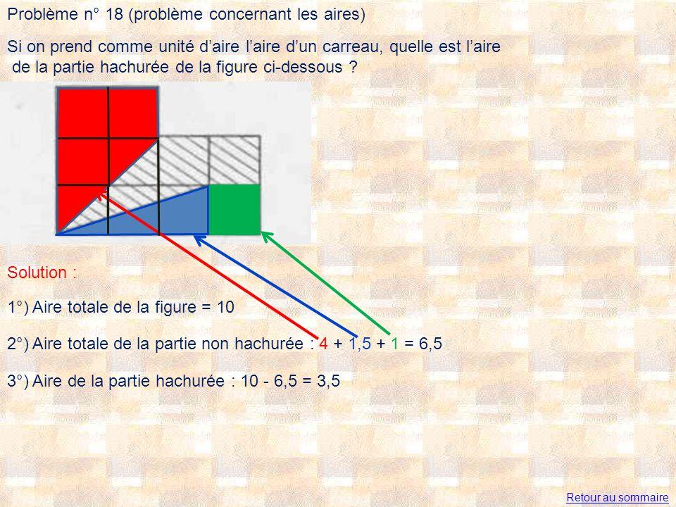 Si on prend comme unité daire laire dun carreau, quelle est laire de la partie hachurée de la figure ci-dessous ? Solution : 1°) Aire totale de la fig