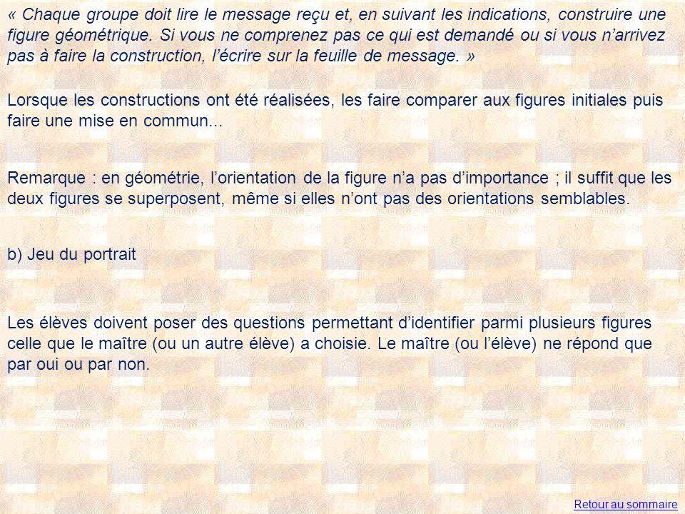 « Chaque groupe doit lire le message reçu et, en suivant les indications, construire une figure géométrique. Si vous ne comprenez pas ce qui est deman