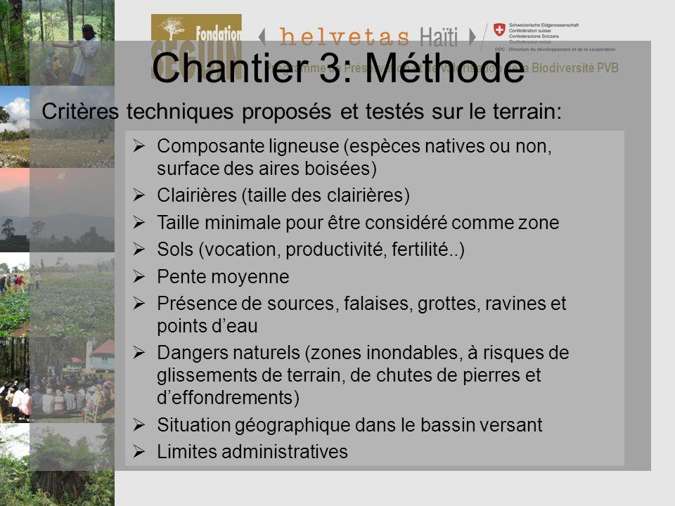 Programme de Préservation et de Valorisation de la Biodiversité PVB Critères techniques proposés et testés sur le terrain: Chantier 3: Méthode Composa