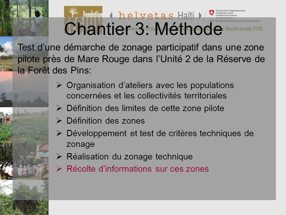 Programme de Préservation et de Valorisation de la Biodiversité PVB Test dune démarche de zonage participatif dans une zone pilote près de Mare Rouge