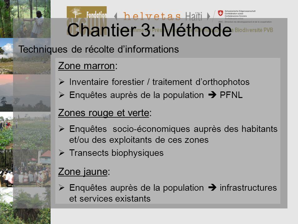 Programme de Préservation et de Valorisation de la Biodiversité PVB Techniques de récolte dinformations Chantier 3: Méthode Inventaire forestier / tra