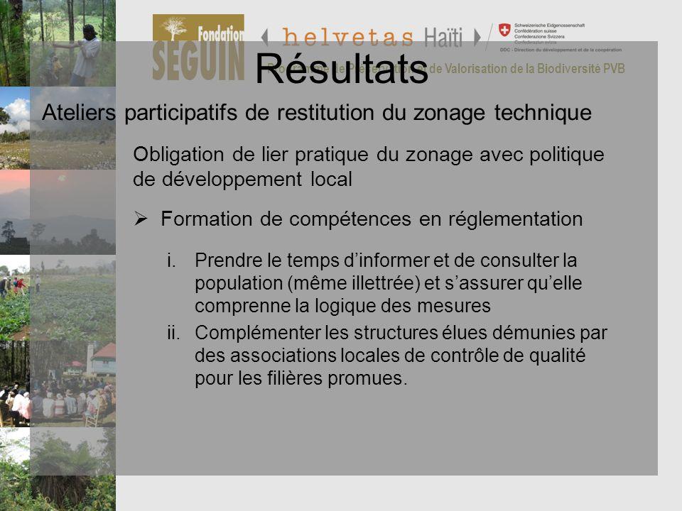 Programme de Préservation et de Valorisation de la Biodiversité PVB Ateliers participatifs de restitution du zonage technique Résultats Formation de c