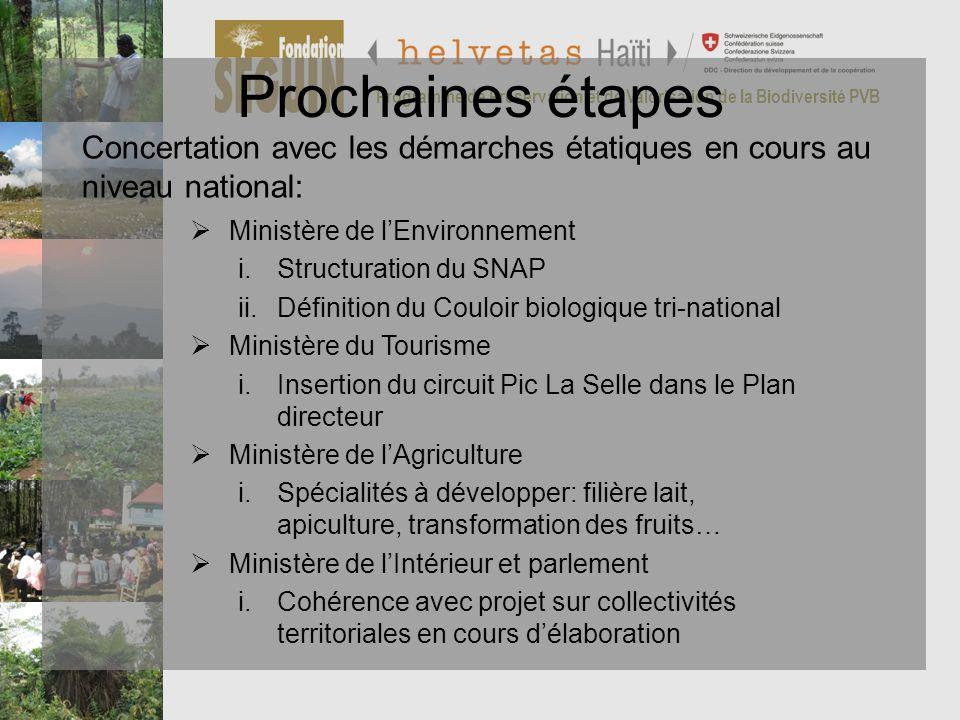Programme de Préservation et de Valorisation de la Biodiversité PVB Prochaines étapes Ministère de lEnvironnement i.Structuration du SNAP ii.Définitio
