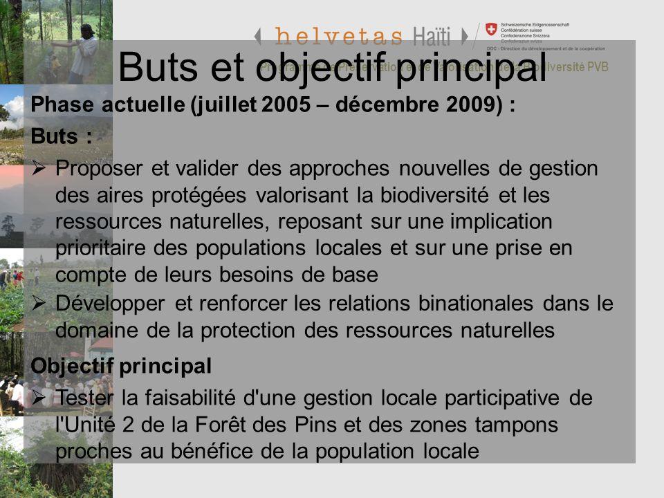 Programme de Préservation et de Valorisation de la Biodiversité PVB Buts et objectif principal Phase actuelle (juillet 2005 – décembre 2009) : Buts :