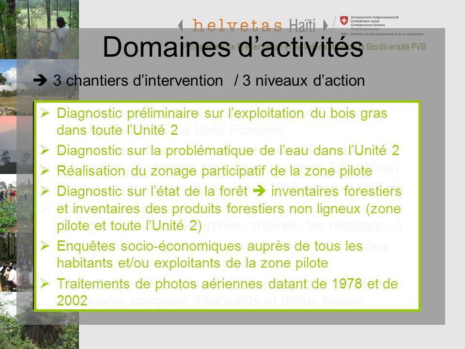 Programme de Préservation et de Valorisation de la Biodiversité PVB Domaines dactivités 3 chantiers dintervention / 3 niveaux daction 1 2 3 Appui - ac