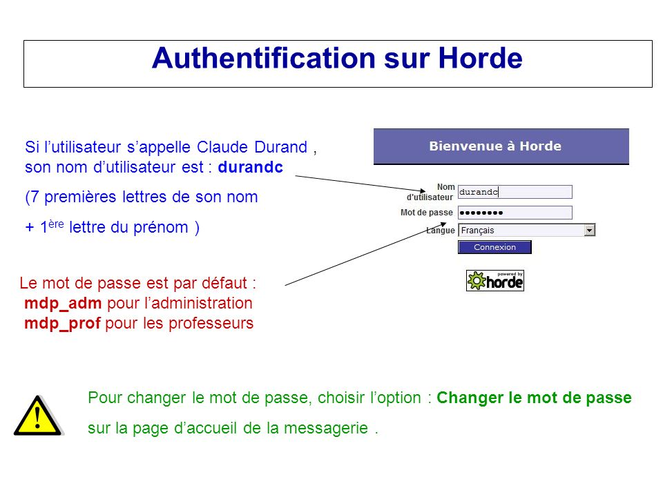 Authentification sur Horde Si lutilisateur sappelle Claude Durand, son nom dutilisateur est : durandc (7 premières lettres de son nom + 1 ère lettre d
