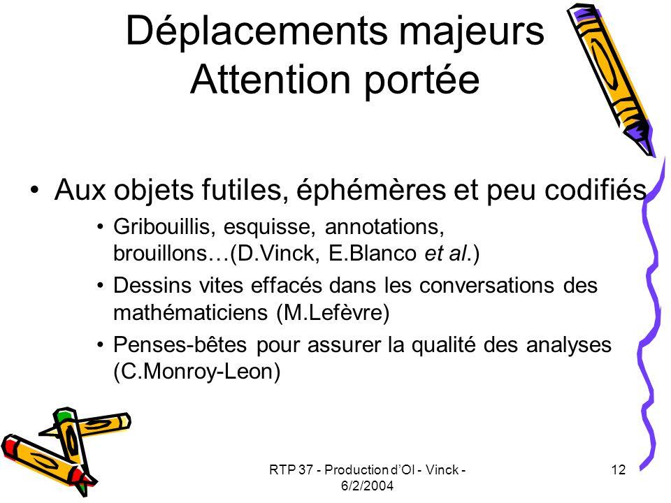 RTP 37 - Production dOI - Vinck - 6/2/2004 12 Déplacements majeurs Attention portée Aux objets futiles, éphémères et peu codifiés Gribouillis, esquisse, annotations, brouillons…(D.Vinck, E.Blanco et al.) Dessins vites effacés dans les conversations des mathématiciens (M.Lefèvre) Penses-bêtes pour assurer la qualité des analyses (C.Monroy-Leon)