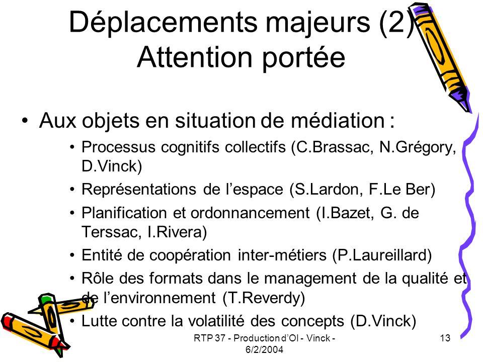 RTP 37 - Production dOI - Vinck - 6/2/2004 13 Déplacements majeurs (2) Attention portée Aux objets en situation de médiation : Processus cognitifs col