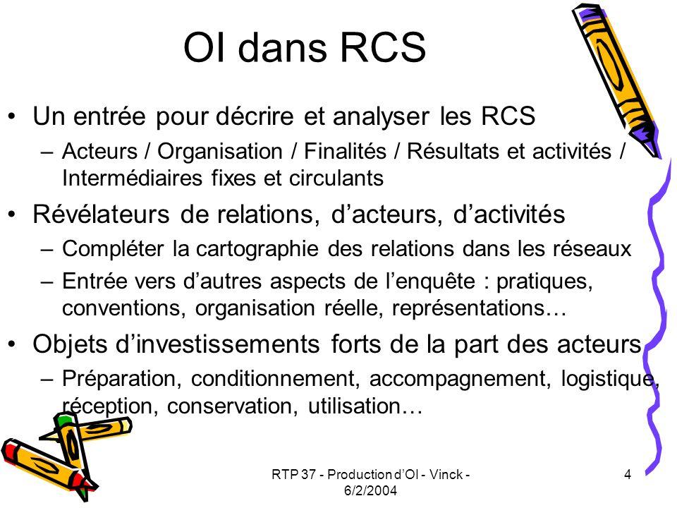 RTP 37 - Production dOI - Vinck - 6/2/2004 4 OI dans RCS Un entrée pour décrire et analyser les RCS –Acteurs / Organisation / Finalités / Résultats et
