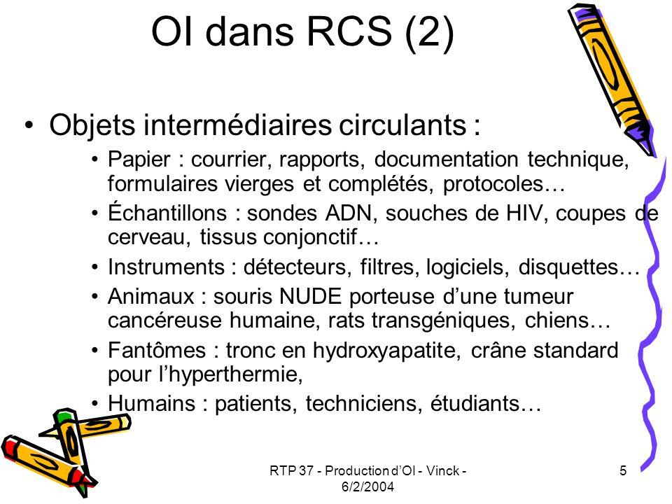 RTP 37 - Production dOI - Vinck - 6/2/2004 5 OI dans RCS (2) Objets intermédiaires circulants : Papier : courrier, rapports, documentation technique, formulaires vierges et complétés, protocoles… Échantillons : sondes ADN, souches de HIV, coupes de cerveau, tissus conjonctif… Instruments : détecteurs, filtres, logiciels, disquettes… Animaux : souris NUDE porteuse dune tumeur cancéreuse humaine, rats transgéniques, chiens… Fantômes : tronc en hydroxyapatite, crâne standard pour lhyperthermie, Humains : patients, techniciens, étudiants…