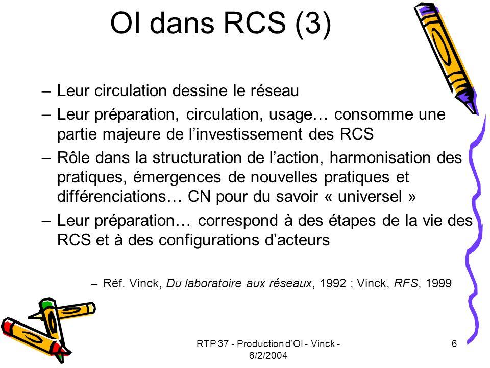 RTP 37 - Production dOI - Vinck - 6/2/2004 6 OI dans RCS (3) –Leur circulation dessine le réseau –Leur préparation, circulation, usage… consomme une partie majeure de linvestissement des RCS –Rôle dans la structuration de laction, harmonisation des pratiques, émergences de nouvelles pratiques et différenciations… CN pour du savoir « universel » –Leur préparation… correspond à des étapes de la vie des RCS et à des configurations dacteurs –Réf.