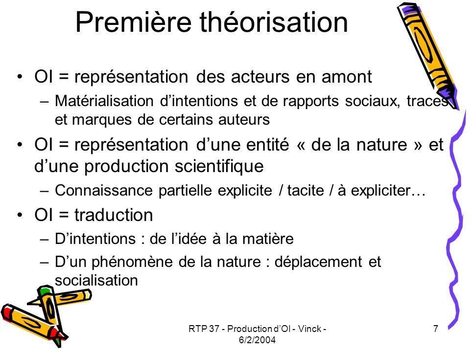 RTP 37 - Production dOI - Vinck - 6/2/2004 7 Première théorisation OI = représentation des acteurs en amont –Matérialisation dintentions et de rapport