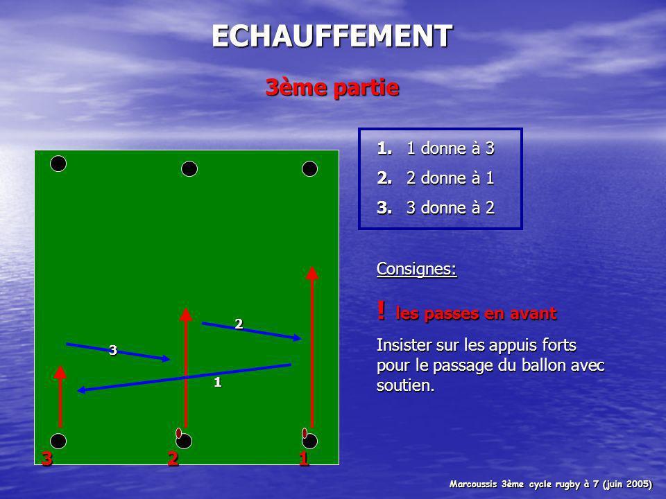 312 ECHAUFFEMENT 3ème partie 1 2 3 1.1 donne à 3 2.