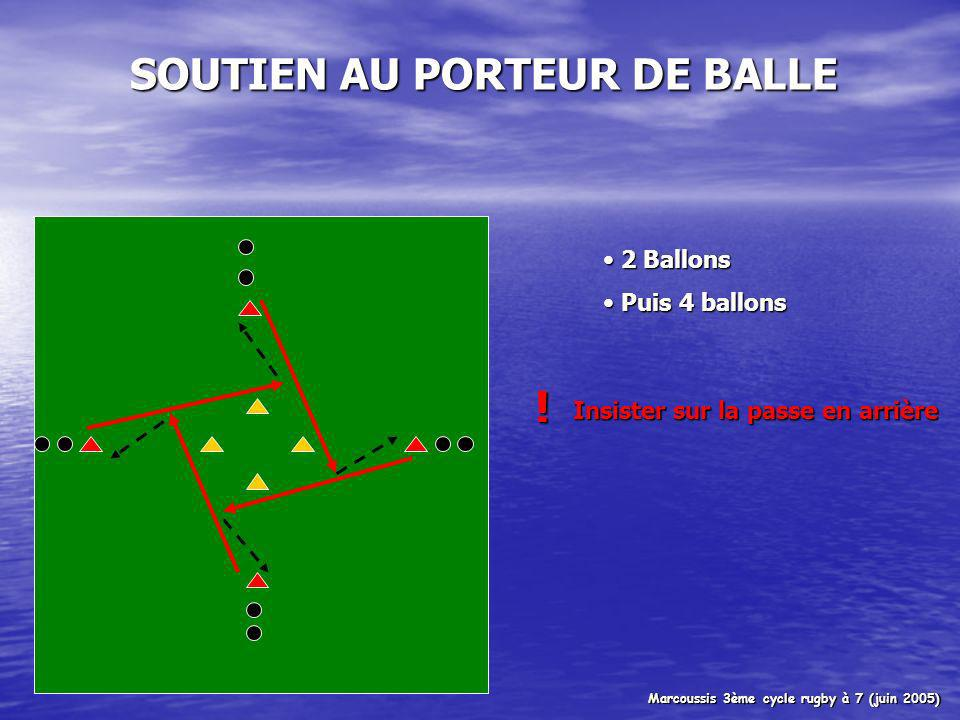 SOUTIEN AU PORTEUR DE BALLE 2 Ballons 2 Ballons Puis 4 ballons Puis 4 ballons .