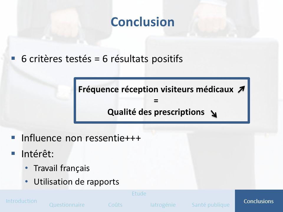 Conclusion 6 critères testés = 6 résultats positifs Influence non ressentie+++ Intérêt: Travail français Utilisation de rapports Introduction Question