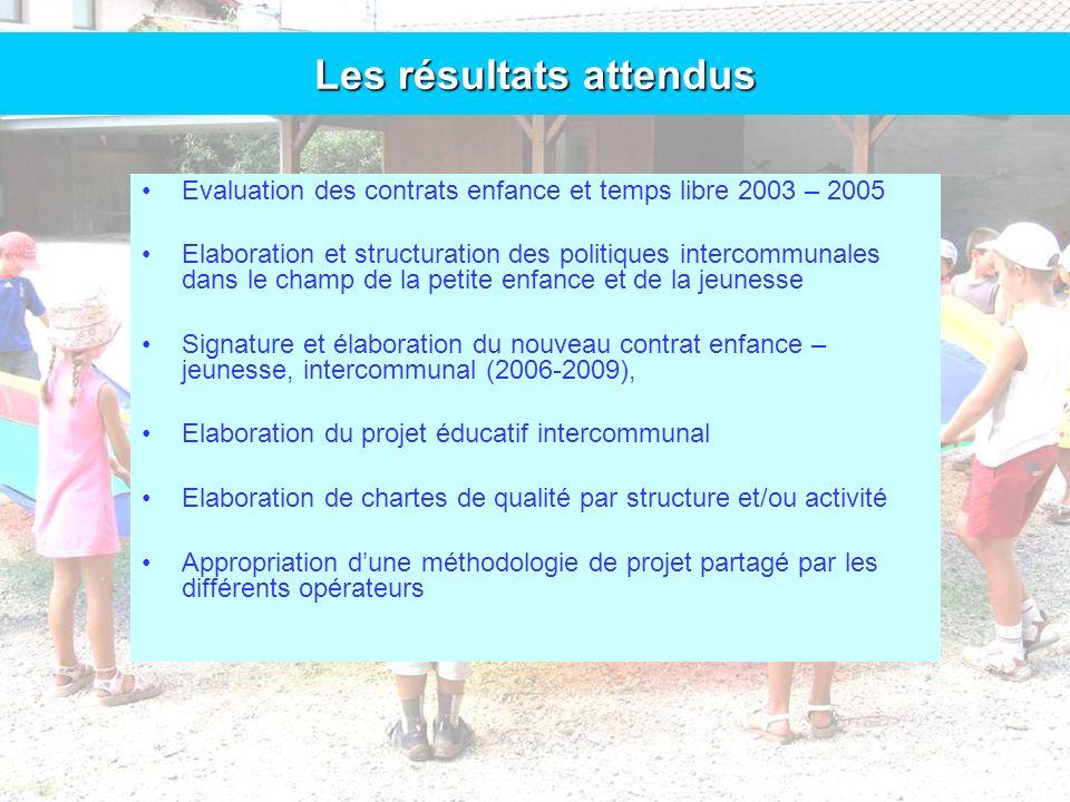 Les résultats attendus Evaluation des contrats enfance et temps libre 2003 – 2005 Elaboration et structuration des politiques intercommunales dans le