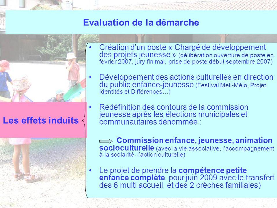 Création dun poste « Chargé de développement des projets jeunesse » (délibération ouverture de poste en février 2007, jury fin mai, prise de poste déb