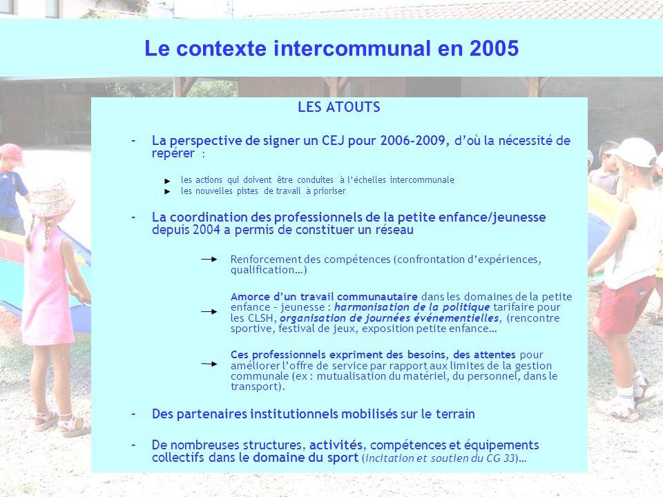 Le contexte intercommunal en 2005 LES ATOUTS –La perspective de signer un CEJ pour 2006-2009, doù la nécessité de repérer : les actions qui doivent êt