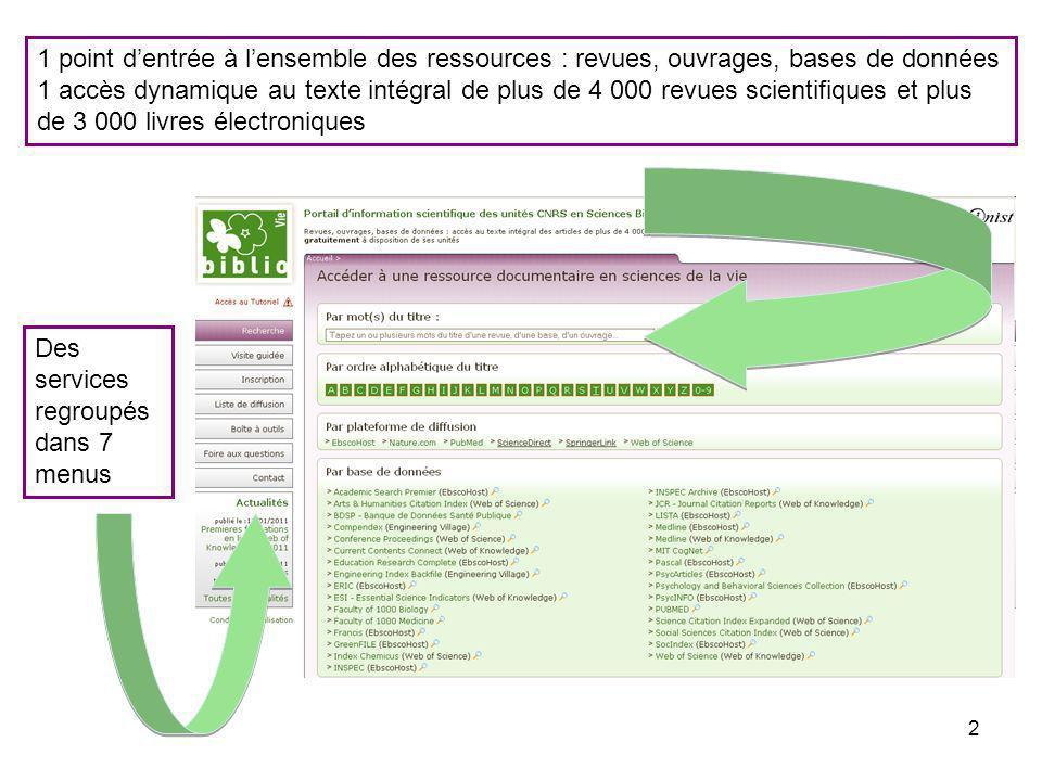 2 1 point dentrée à lensemble des ressources : revues, ouvrages, bases de données 1 accès dynamique au texte intégral de plus de 4 000 revues scientif