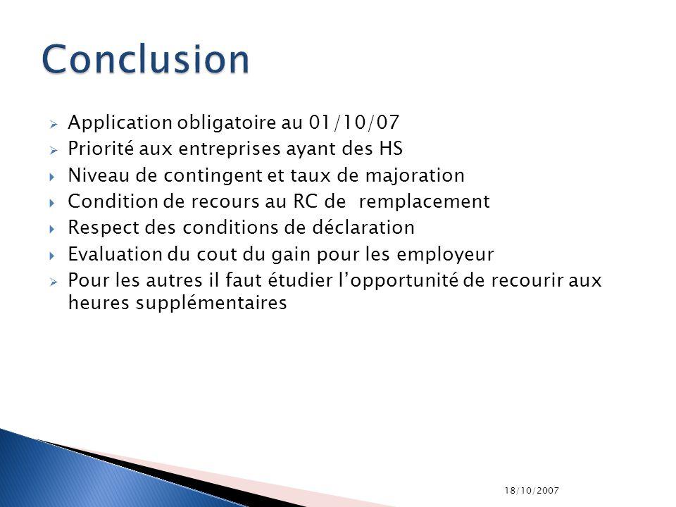 Application obligatoire au 01/10/07 Priorité aux entreprises ayant des HS Niveau de contingent et taux de majoration Condition de recours au RC de rem